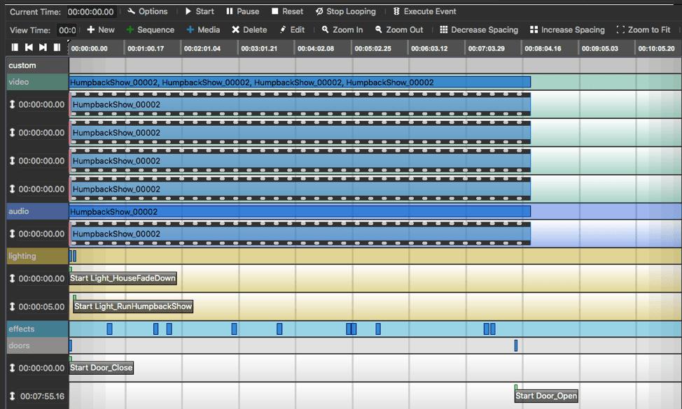 8K120 Projection - Timeline